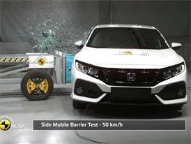 Honda Civic- Crash Tests 2017