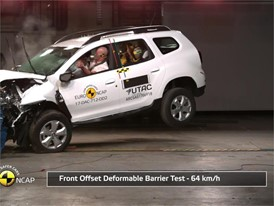 Dacia Duster - Crash Tests 2017