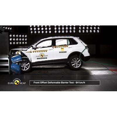 VW Tiguan - Crash & Safety Tests - 2016 - Update 2021