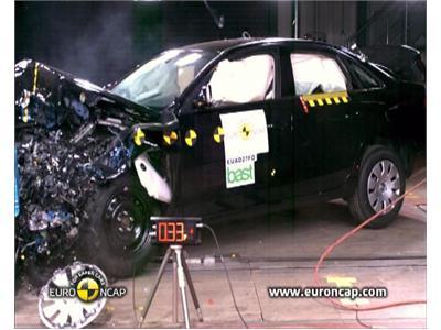 Audi A4 -  Euro NCAP Results 2009