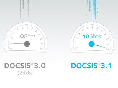 Netgear DOCSIS 3.1 - No url