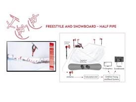 Freestyle Snowboard - Half Pipe