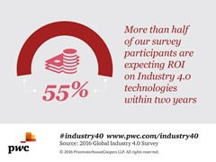 Industry 4.0: Companies Worldwide Are Investing over $US 900 Billion per Year until 2020