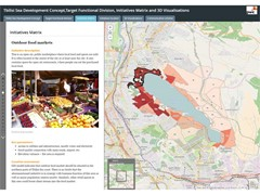 PwC uses spatial data analysis to create development masterplan for the City of Tbilisi