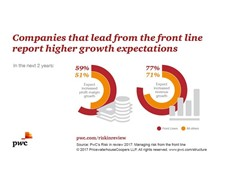 "Managing Risk from the ""Front Line"" Correlates to Higher Revenue and Profit Growth"