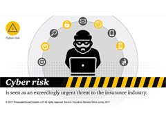 Technological Change and Cyber Risk Overtake Regulation as Top Risks for Insurers