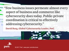 Organisations are failing to prepare effectively for cyberattacks, says PwC