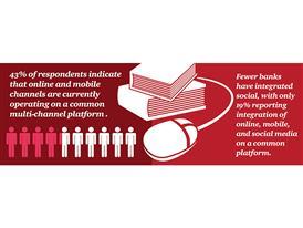 PwC CIO infographic 2