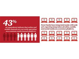 PwC CIO infographic 3