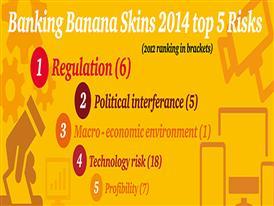 Banking Banana Skins Infographic-2-1000