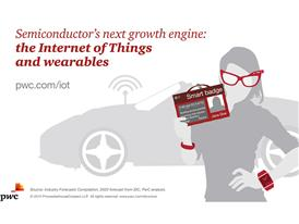Internet of Things Graphic 4