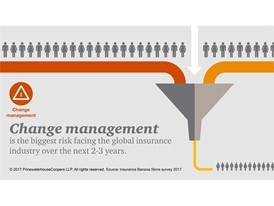 Change management biggest risk