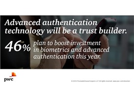 Investments in advanced authentication set to rise in 2018