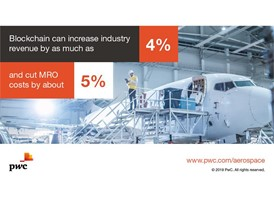 Percentage saved - The aerospace industry