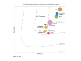 PwC named a Leader in the IDC MarketScape: Americas Business Consulting Services 2019 Vendor Assessment