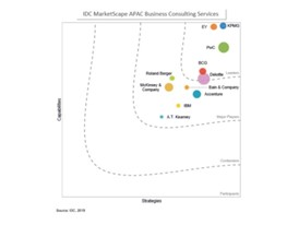 IDC MarketScape: Asia/Pacific Business Consulting Services 2019 Vendor Assessment