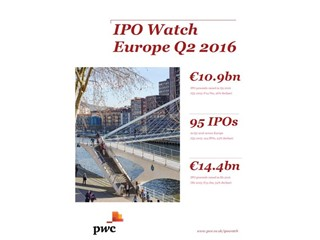 PwC's latest IPO Watch predicts European IPO proceeds to be no more than €25bn by the end of the year