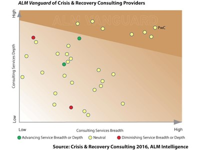Bankruptcy is a key market mechanism