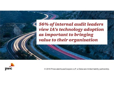 Investing in internal audit innovation is key to delivering business value