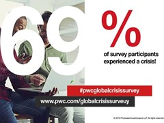 69% of business leaders have experienced a corporate crisis in the last five years yet 29% of companies have no staff dedicated to crisis preparedness