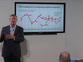 CEOs are More Optimistic - Despite Volatility