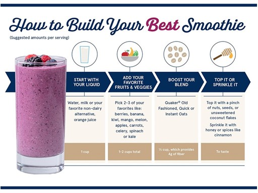 How to Build Your Best Smoothie