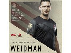 Reebok Partners with Undefeated UFC® Middleweight Champion Chris Weidman