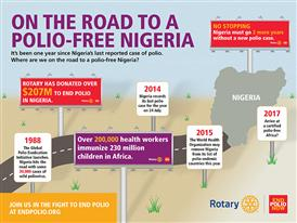 On the Road to a Polio-Free Nigeria