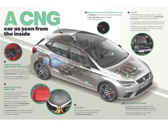 A CNG car as seen from the inside