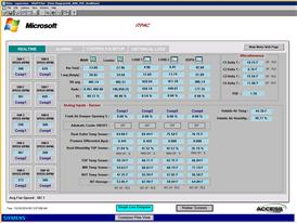 Cheyenne, WY Data Center – Siemens Software Dashboard showing energy usage and control panel information