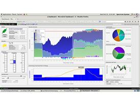 Siemens Microgrid Management Software screenshot (Connected)