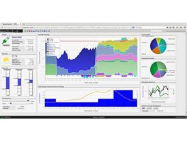 Siemens Microgrid Management Software screenshot (Islanded)