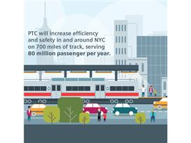 Siemens PTC