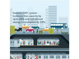 Siemens CBTC