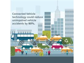 Siemens Connected Vehicle Technology