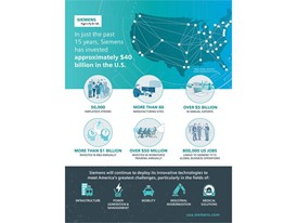Siemens in the USA Infographic