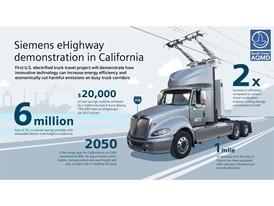 Siemens eHighway Infographic