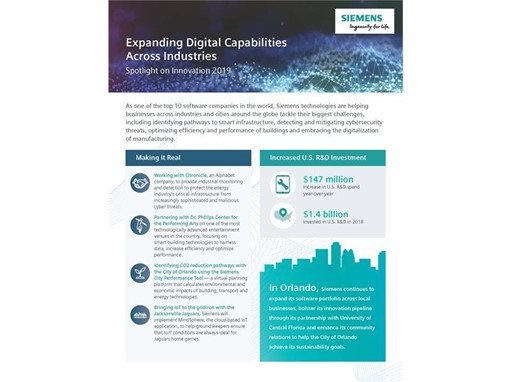 Siemens Expanding Digital Capabilities Across Industries
