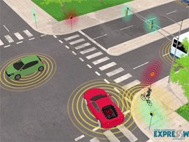 Intersection with Connected Vehicles Animation (courtesy of THEA)