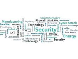 Cybersecurity Word Cloud Animation