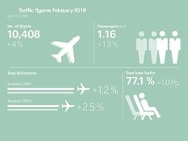 Traffic Figures February