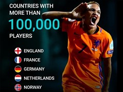 Women's Football Reaches New Heights