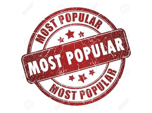 Most Popular Generic