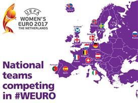 UEFA Womens football - GIF Zip file
