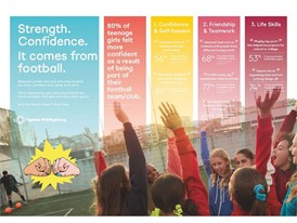 (German) Download the full UEFA Together #WePlayStrong research