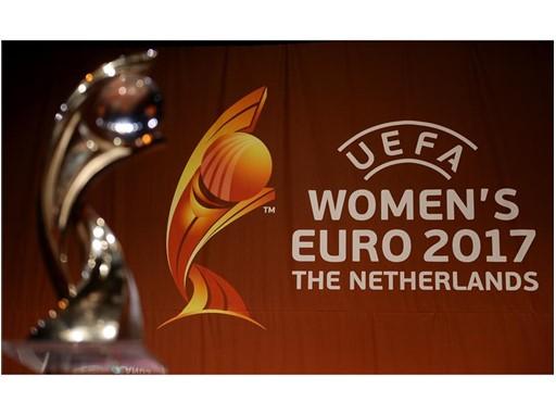 UEFA Women's EURO 2017 Draw