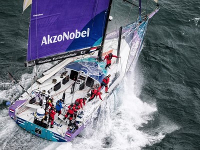 team AkzoNobel