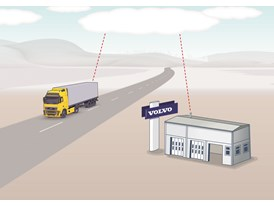 How it works: Telematics Gateway (no text)