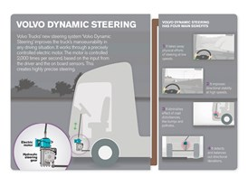 Illustration: How Volvo Dynamic Steering works