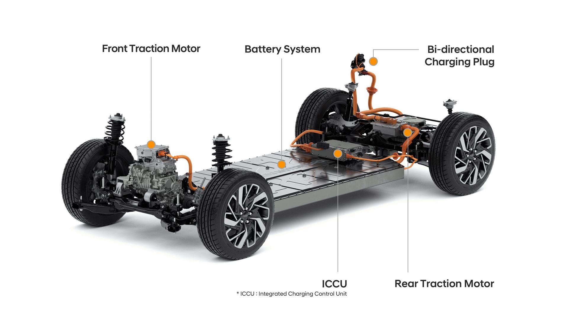 Hyundai Motor Group to Lead Charge into Electric Era with Dedicated EV Platform 'E-GMP' - Image 5